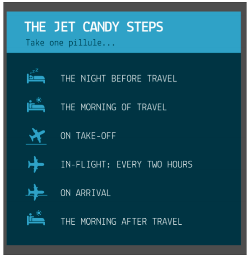 jet candy review how to take